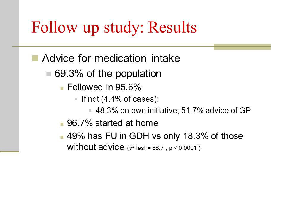 Advice for medication intake 69.3% of the population Followed in 95.6%  If not (4.4% of cases):  48.3% on own initiative; 51.7% advice of GP 96.7% started at home 49% has FU in GDH vs only 18.3% of those without advice (  ² test = 86.7 ; p < 0.0001 ) Follow up study: Results
