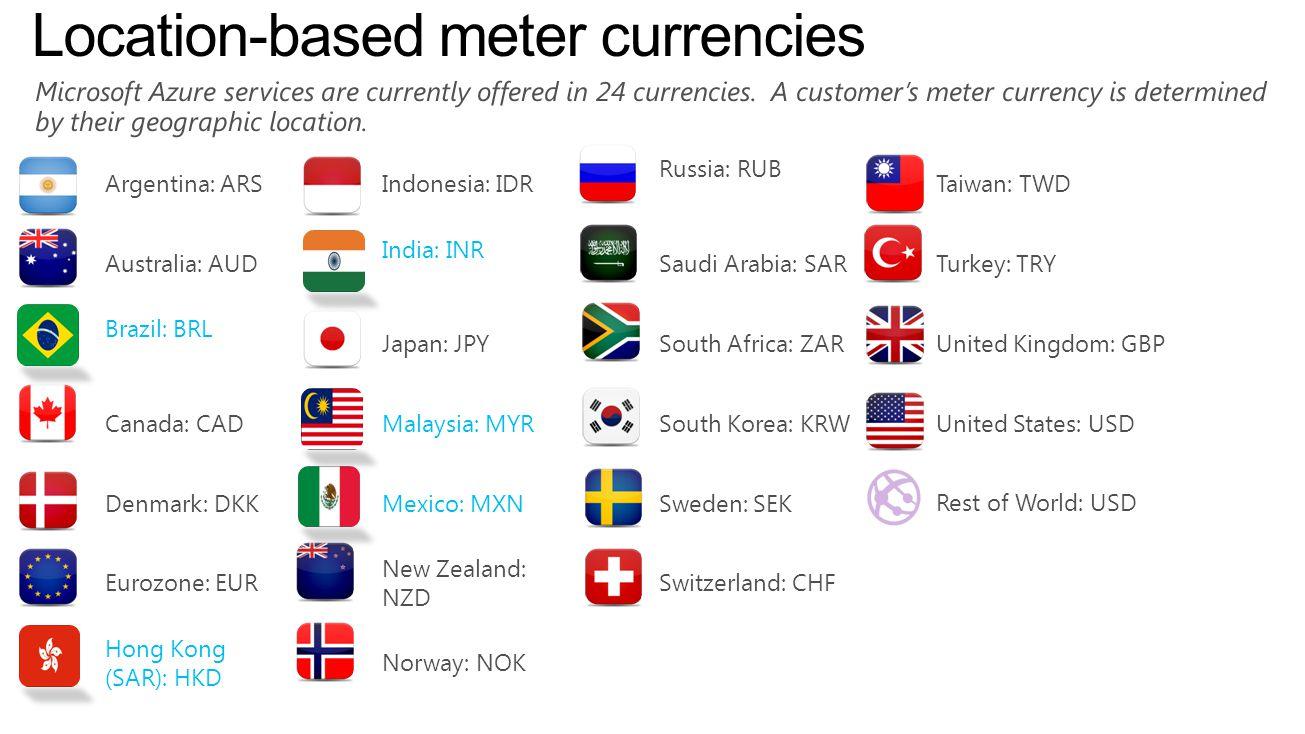 Argentina: ARSIndonesia: IDR Russia: RUB Taiwan: TWD Australia: AUD India: INR Saudi Arabia: SARTurkey: TRY Brazil: BRL Japan: JPYSouth Africa: ZARUni