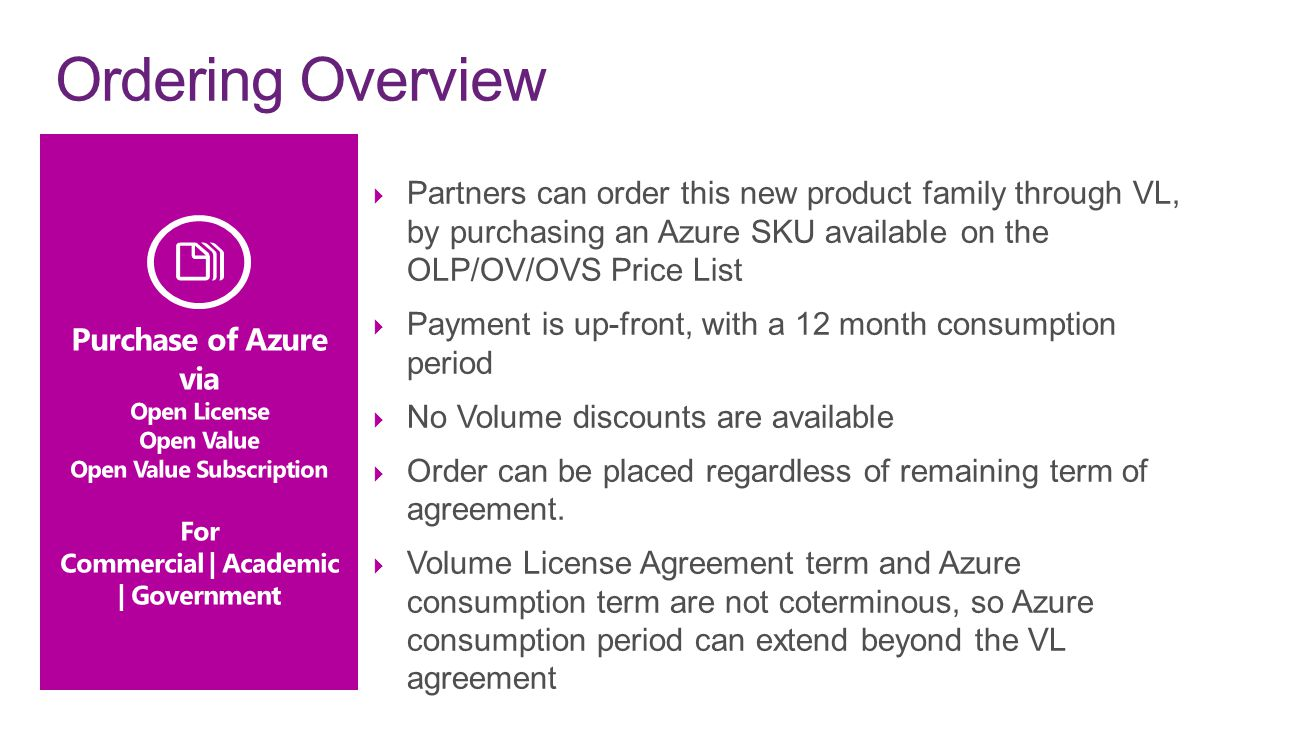  Partners can order this new product family through VL, by purchasing an Azure SKU available on the OLP/OV/OVS Price List  Payment is up-front, with