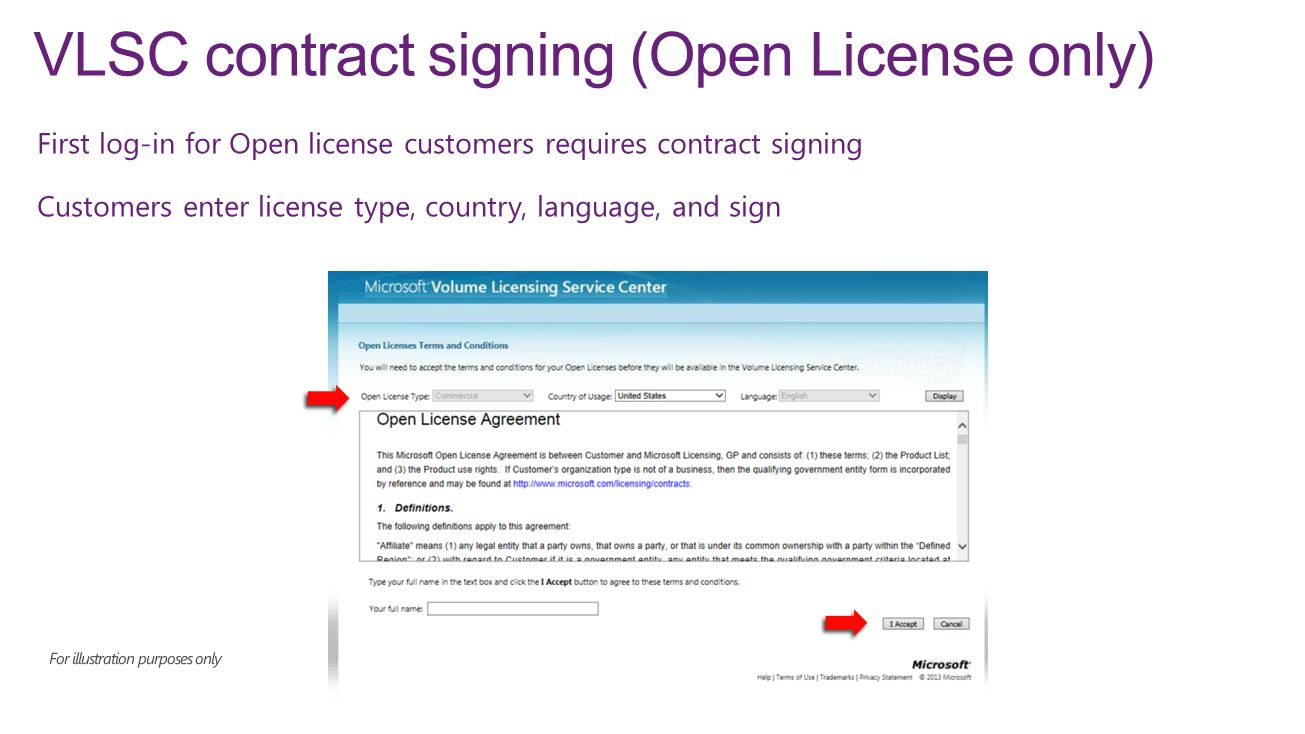 VLSC contract signing (Open License only)