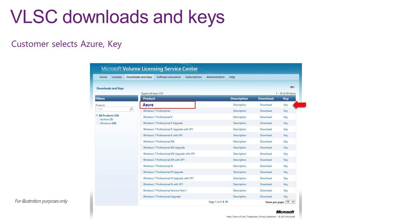 Azure VLSC downloads and keys