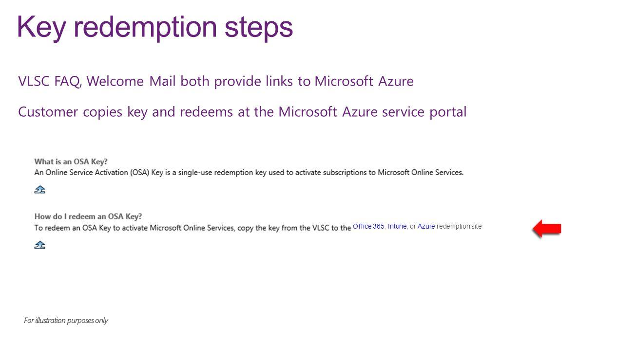 Office 365, Intune, or Azure redemption site Key redemption steps