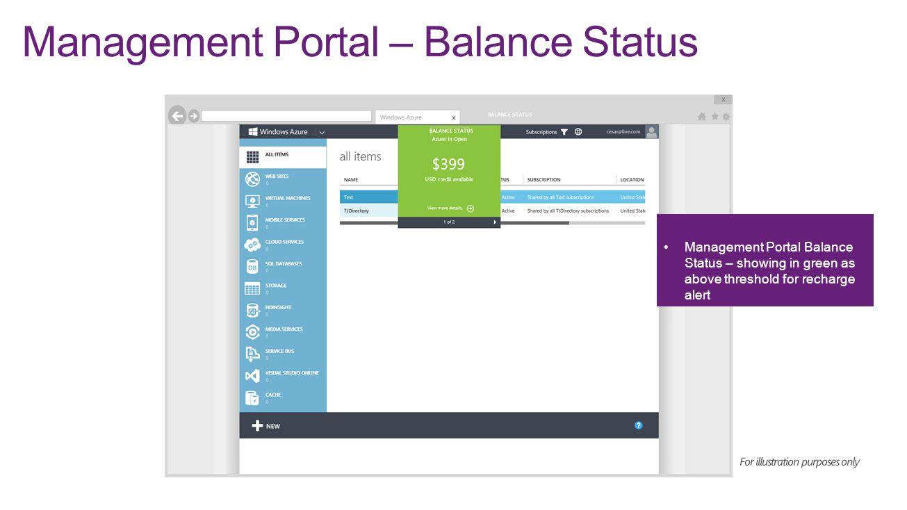 Management Portal – Balance Status Management Portal Balance Status – showing in green as above threshold for recharge alert