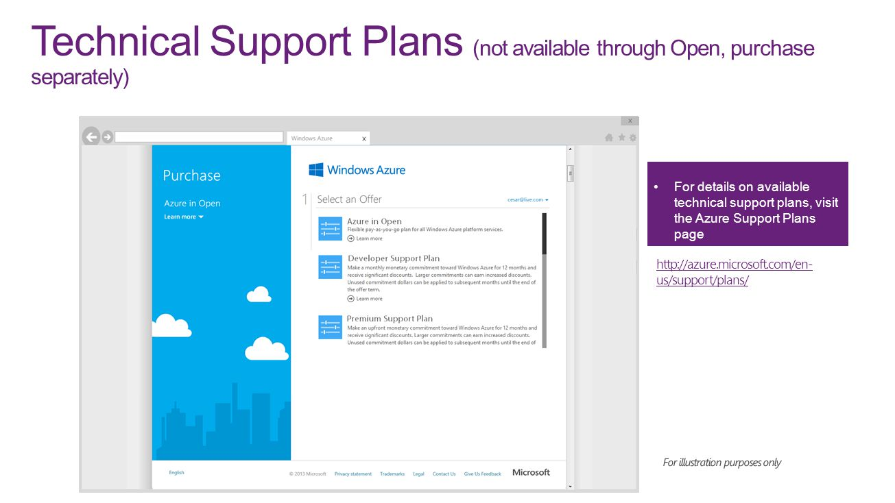 For details on available technical support plans, visit the Azure Support Plans page// Technical Support Plans (not available through Open, purchase s