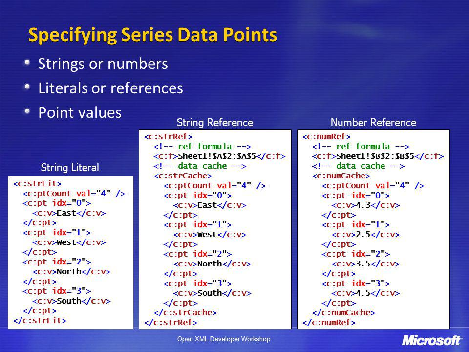 Open XML Developer Workshop Specifying Series Data Points Strings or numbers Literals or references Point values East West North South Sheet1!$A$2:$A$