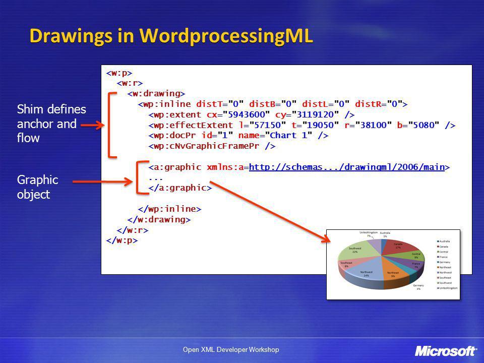 Open XML Developer Workshop Drawings in WordprocessingML http://schemas.../drawingml/2006/main...