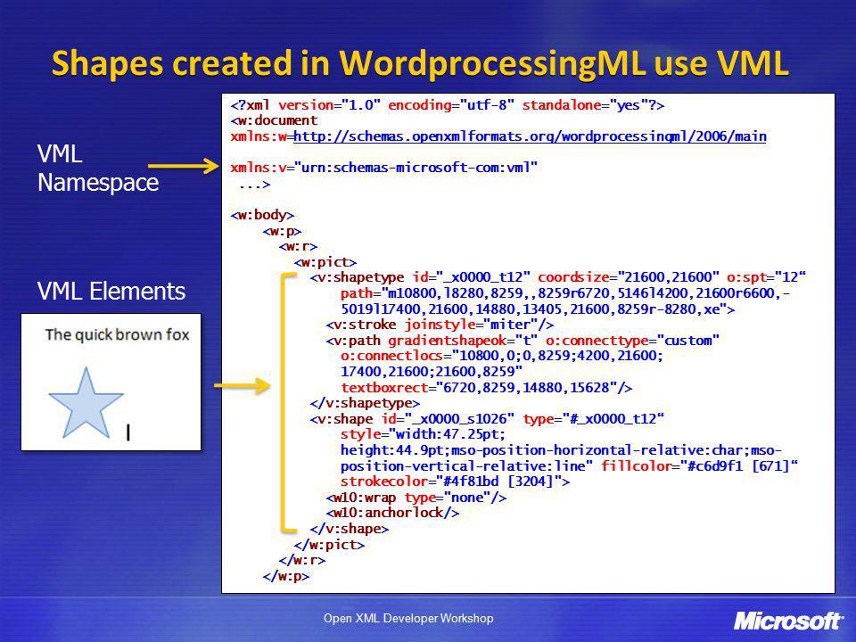 Open XML Developer Workshop Shapes created in WordprocessingML use VML <w:document xmlns:w=http://schemas.openxmlformats.org/wordprocessingml/2006/mai