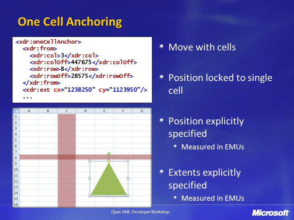 Open XML Developer Workshop One Cell Anchoring Move with cells Position locked to single cell Position explicitly specified Measured in EMUs Extents explicitly specified Measured in EMUs 3 447675 8 28575...