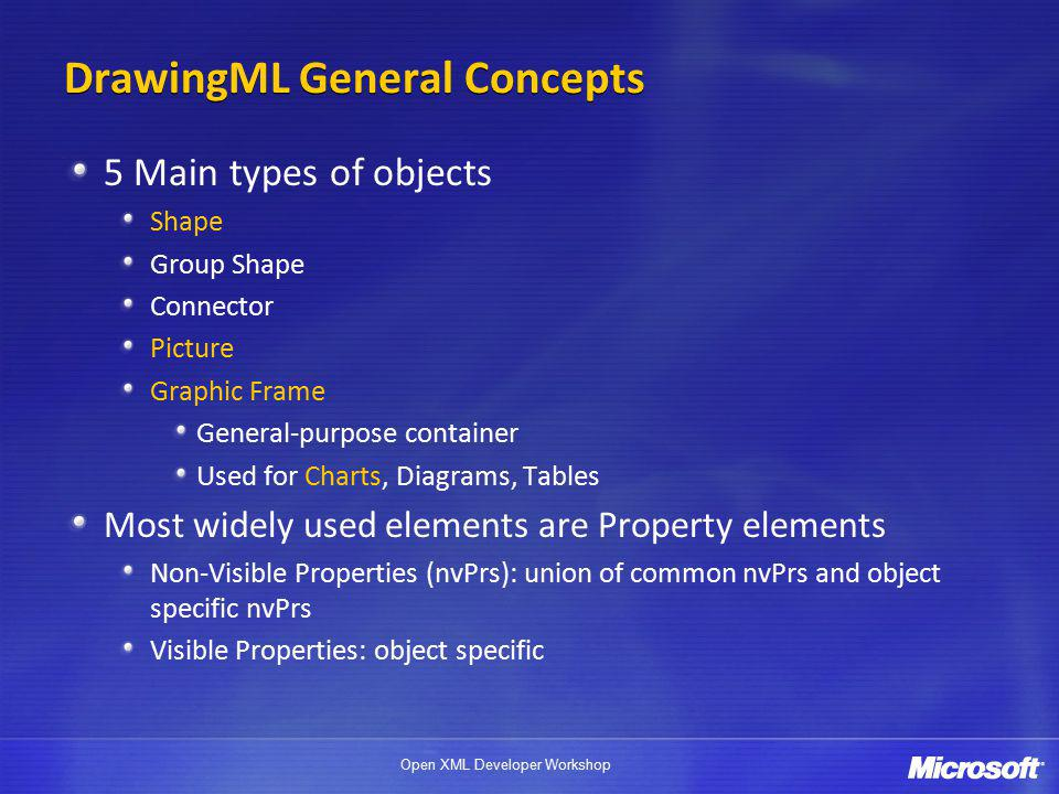 Open XML Developer Workshop DrawingML General Concepts 5 Main types of objects Shape Group Shape Connector Picture Graphic Frame General-purpose conta