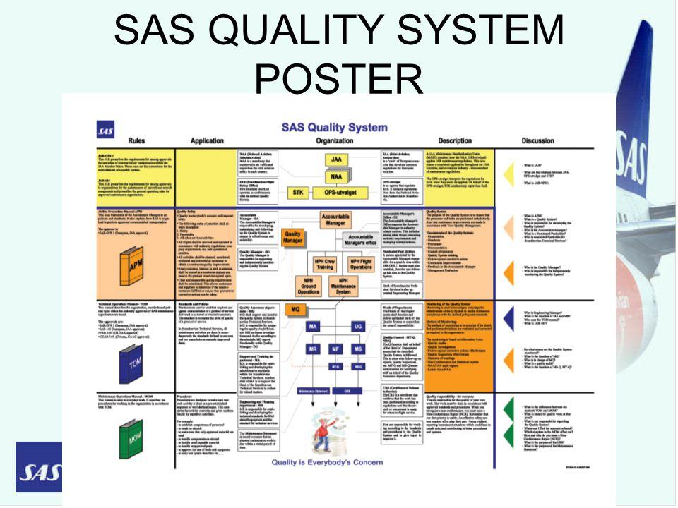 SAS QUALITY SYSTEM POSTER