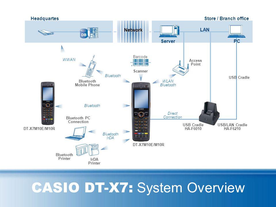 CASIO DT-X7: Options Double charging cradle HA-F36DCHG USB cradle HA-F6010 Ethernet cradle (USB- and Ethernet) HA-F6210 Cradle-type Charger HA-F30CHG