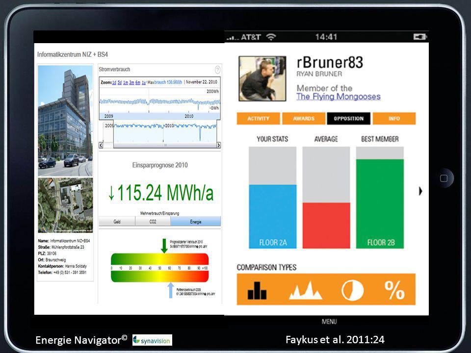 Energie Navigator © Faykus et al. 2011:24