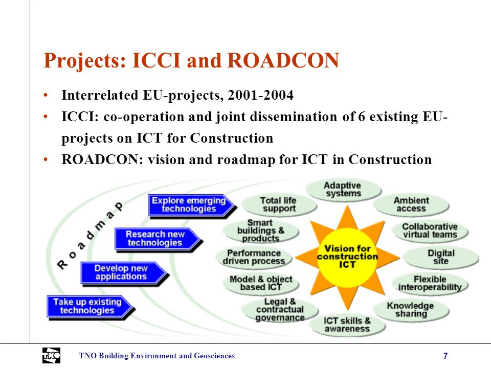 TNO Building Environment and Geosciences7 Projects: ICCI and ROADCON Interrelated EU-projects, 2001-2004 ICCI: co-operation and joint dissemination of 6 existing EU- projects on ICT for Construction ROADCON: vision and roadmap for ICT in Construction
