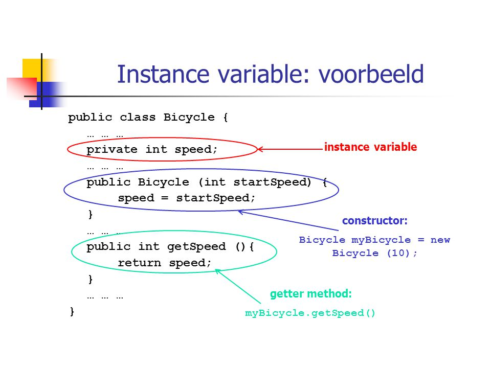 Instance variable: voorbeeld public class Bicycle { … … … private int speed; … … … public Bicycle (int startSpeed) { speed = startSpeed; } … … … publi
