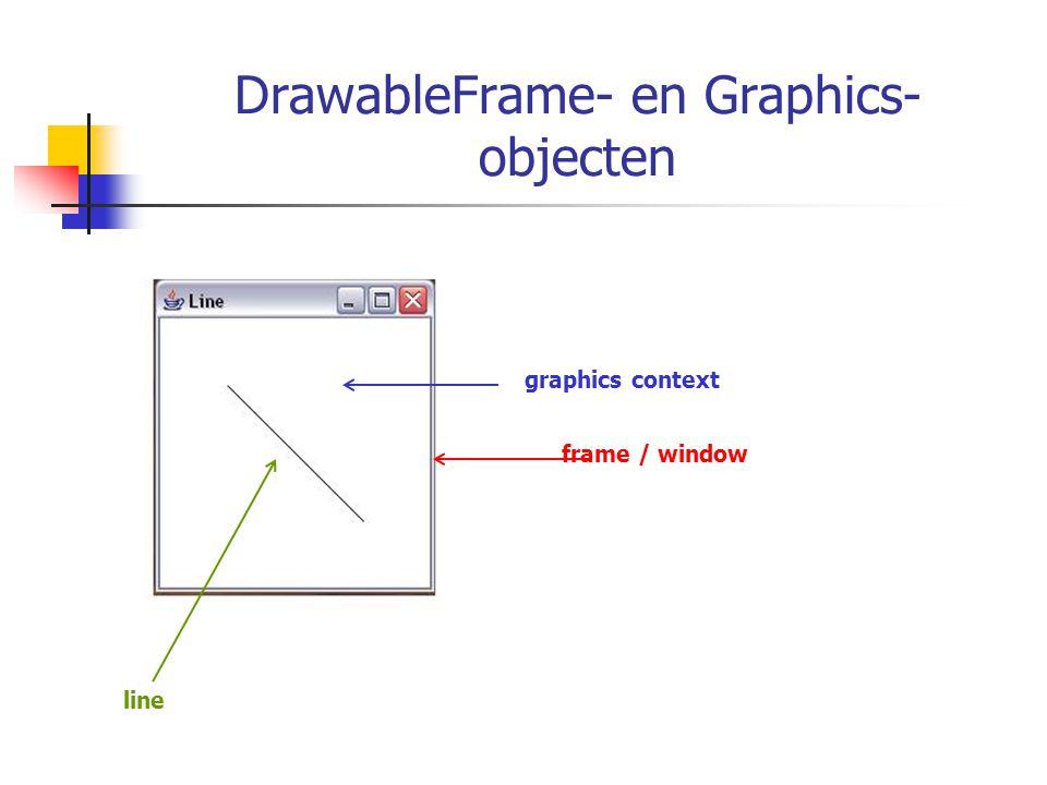 DrawableFrame- en Graphics- objecten graphics context frame / window line
