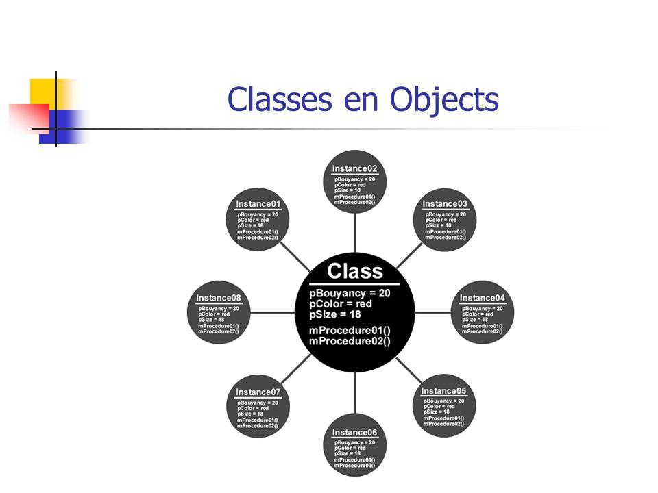 Classes en Objects