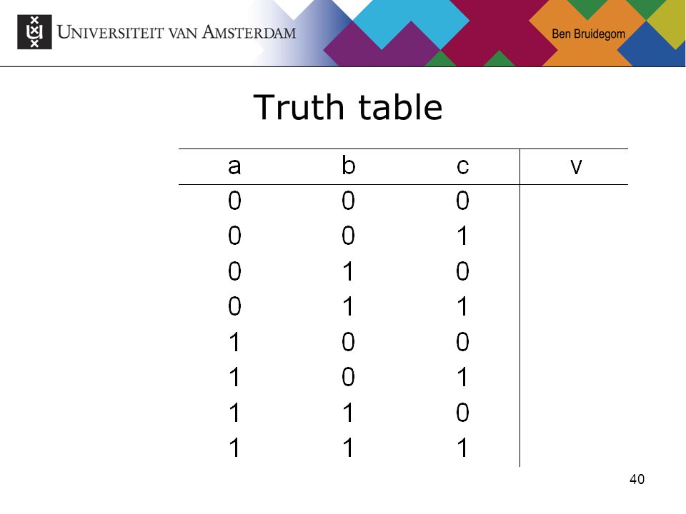 40 Truth table