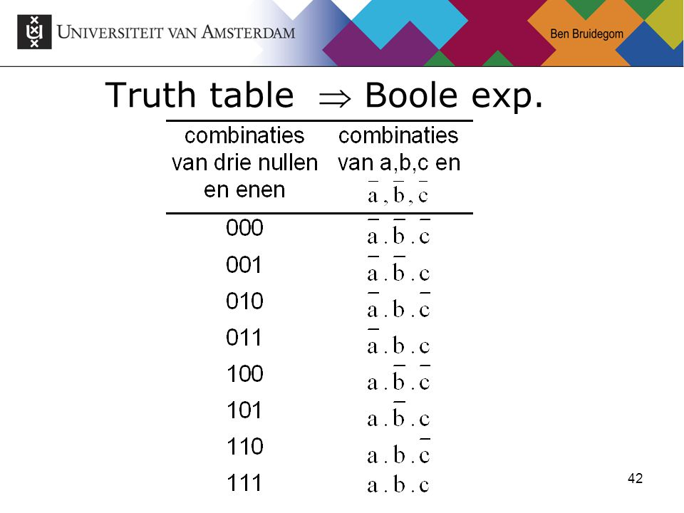 42 Truth table  Boole exp.