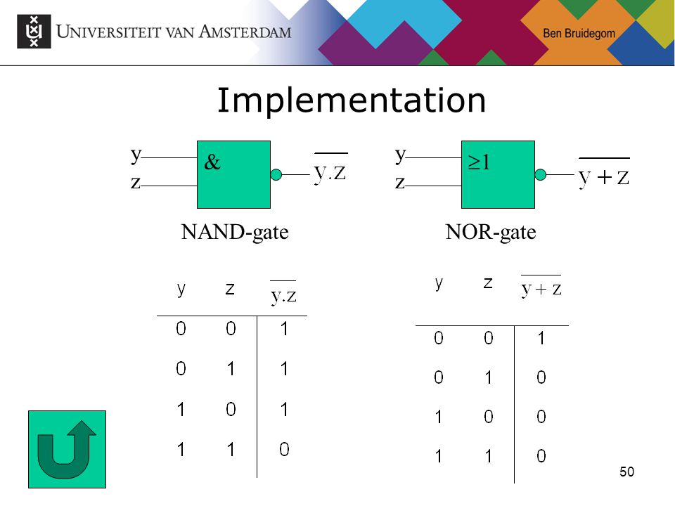 50 Implementation & NAND-gate 11 NOR-gate yy zz