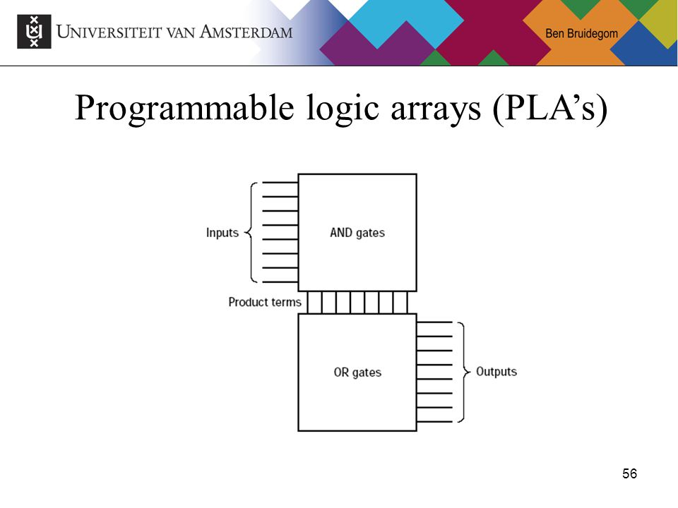 56 Programmable logic arrays (PLA's)