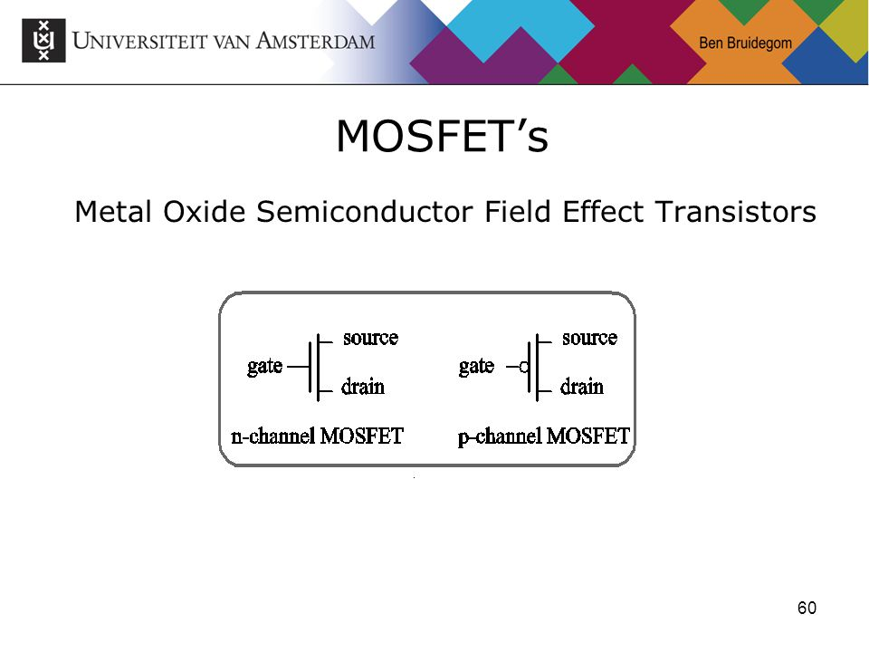 60 MOSFET's Metal Oxide Semiconductor Field Effect Transistors