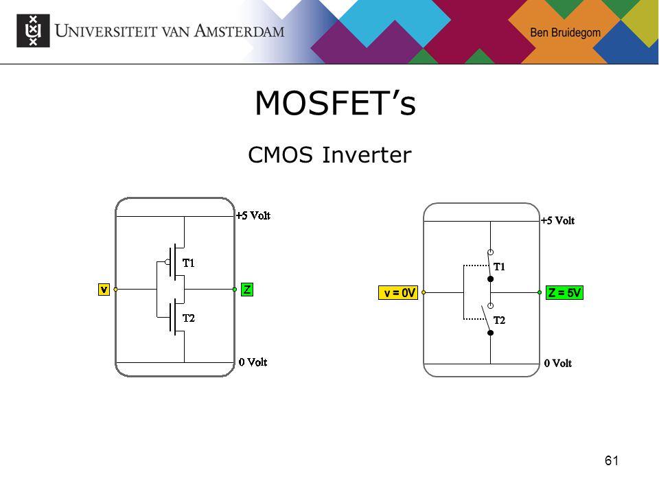 61 MOSFET's CMOS Inverter