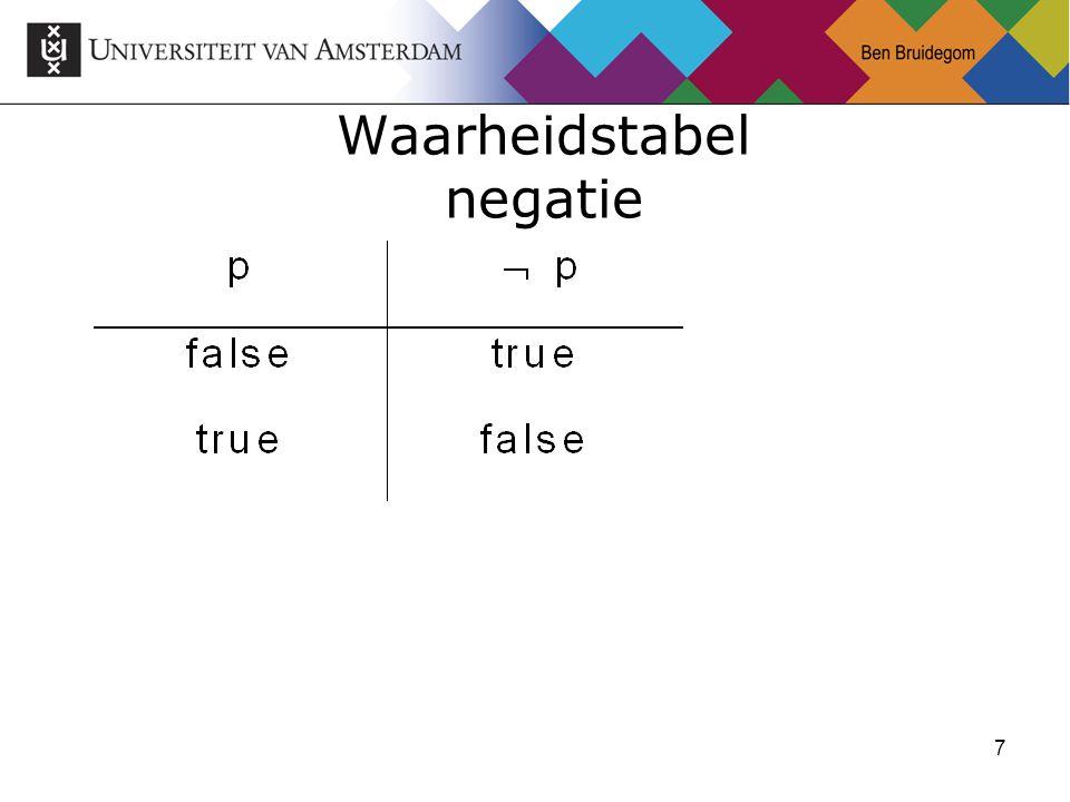 18 Vijf keer een bewijs:  m.b.v.waarheidstabel (zelf doen syllabus tabel 4.1)  m.b.v.