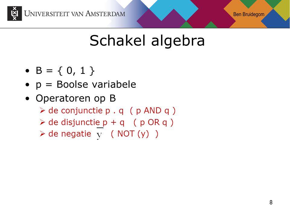 8 Schakel algebra B = { 0, 1 } p = Boolse variabele Operatoren op B  de conjunctie p.