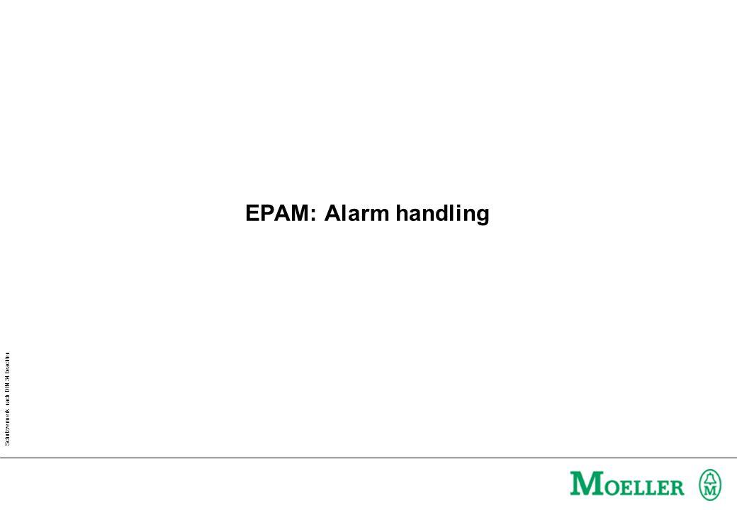 Schutzvermerk nach DIN 34 beachten Defining the alarms ObjectText/FileVarValue #Page=Init #AlarmMyAlarm.TxtPLC/VisuAlarm Project 1.