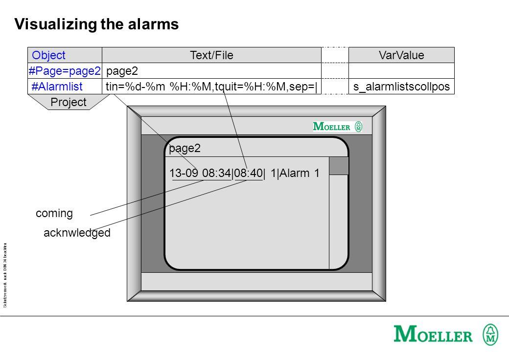 Schutzvermerk nach DIN 34 beachten Acknowledging of alarms ObjectText/FileAction #Page=page2page2 #ButtonQuitAlarmquit Project 13-09 08:34 08:40  1 Alarm 1 page2 Quit