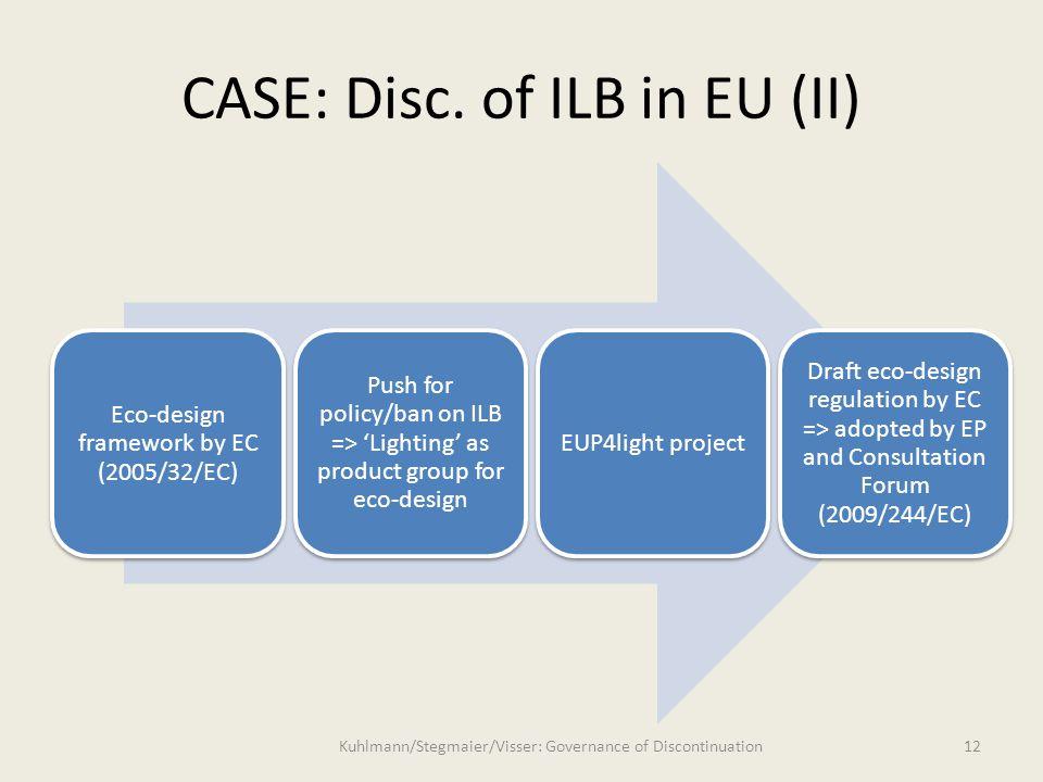12 CASE: Disc.