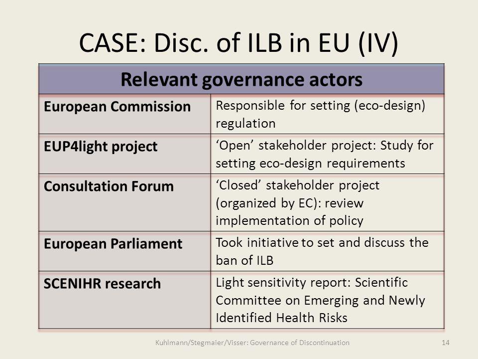 14 CASE: Disc. of ILB in EU (IV) Kuhlmann/Stegmaier/Visser: Governance of Discontinuation