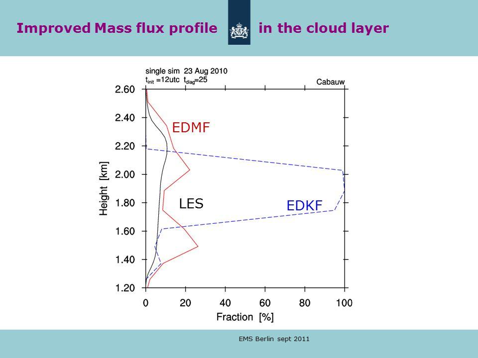 EMS Berlin sept 2011 EDMF EDKF LES Improved Mass flux profile in the cloud layer