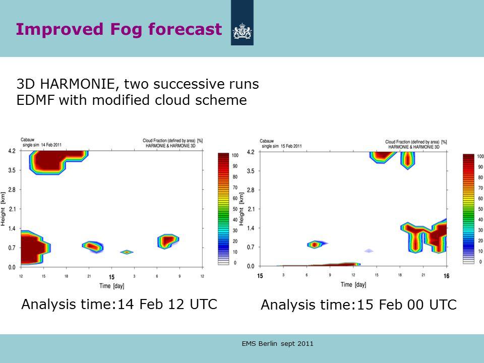 EMS Berlin sept 2011 Improved Fog forecast 3D HARMONIE, two successive runs EDMF with modified cloud scheme Analysis time:14 Feb 12 UTC Analysis time:15 Feb 00 UTC