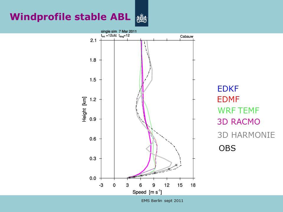 EMS Berlin sept 2011 EDKF EDMF WRF TEMF OBS 3D HARMONIE 3D RACMO Windprofile stable ABL
