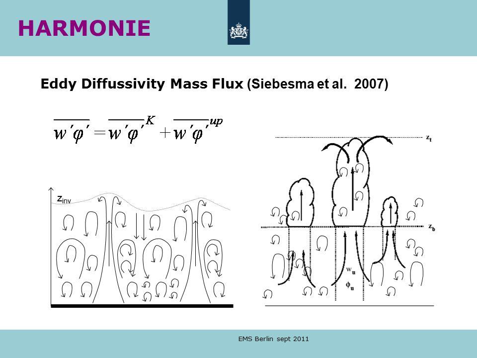 EMS Berlin sept 2011 z inv Eddy Diffussivity Mass Flux (Siebesma et al. 2007) HARMONIE