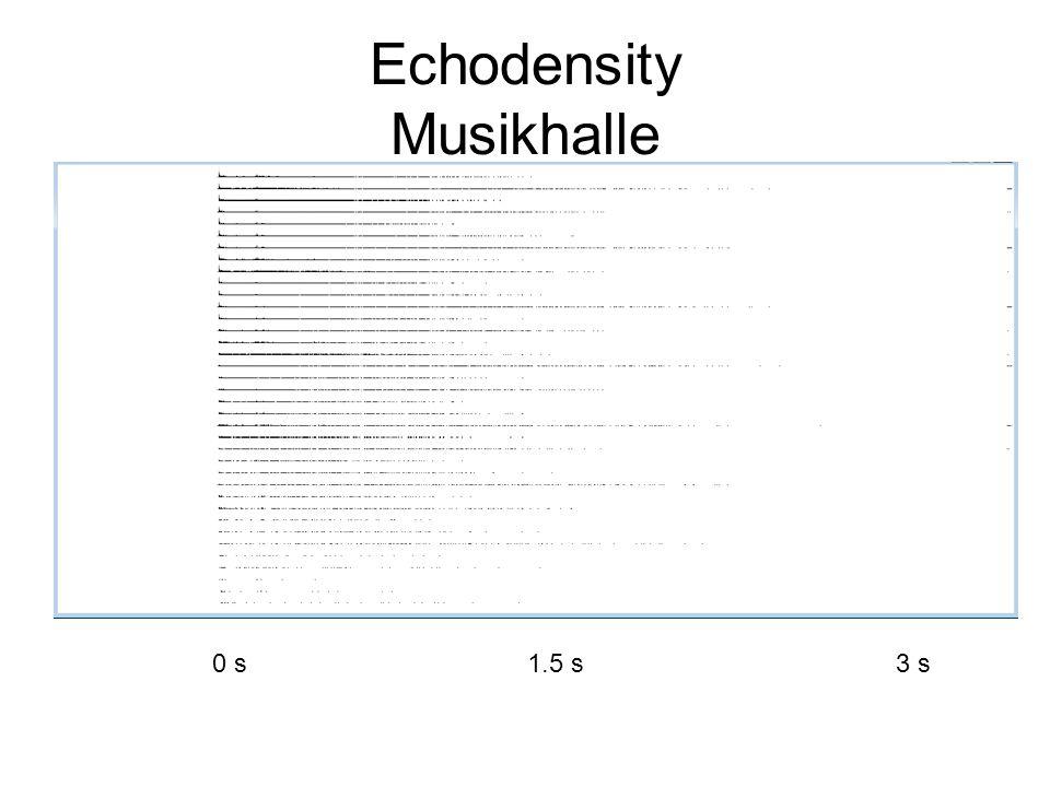 Echodensity Musikhalle 0 s 1.5 s3 s