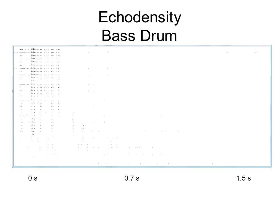 Echodensity Bass Drum 0 s0.7 s1.5 s