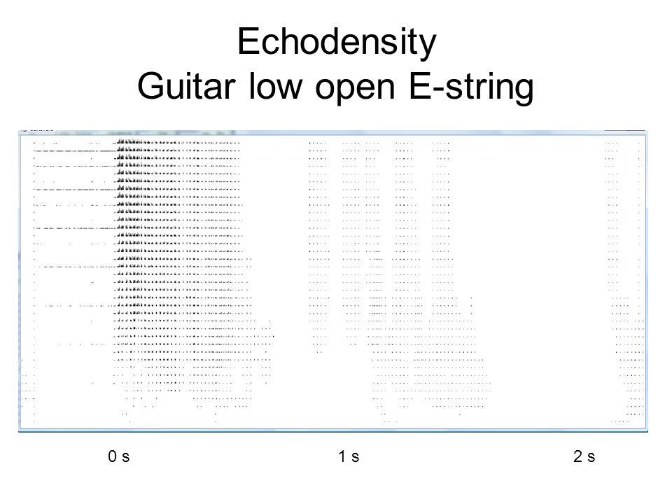 Echodensity Guitar low open E-string 0 s 1 s2 s