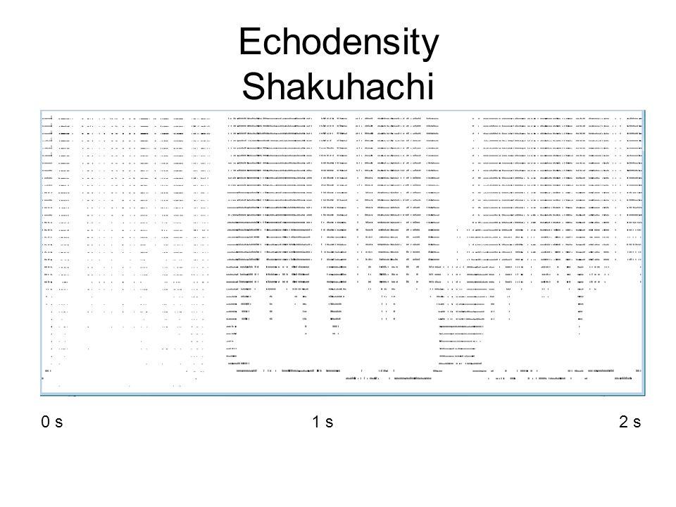 Echodensity Shakuhachi 0 s 1 s 2 s