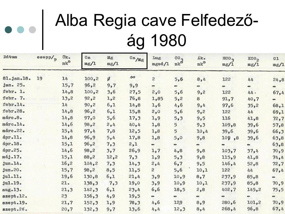 Alba Regia cave Felfedező- ág 1980