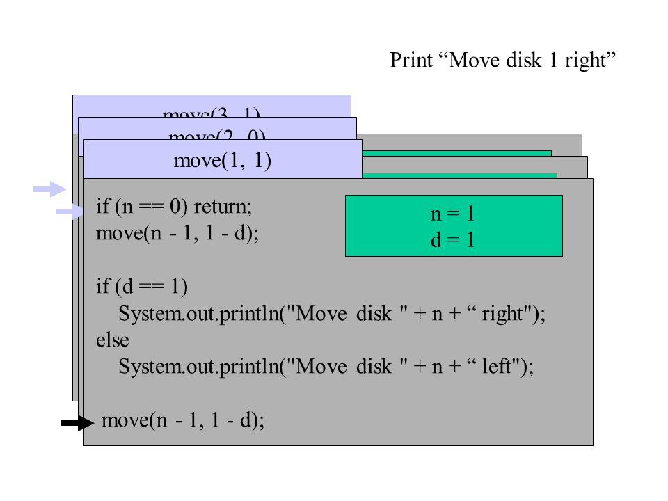 if (n == 0) return; move(n - 1, 1 - dir); if (dir == 1) System.out.println( Move disk + n + to right ); else System.out.println( Move disk + n + to left ); move(n - 1, 1 - dir); move(3, 1) n=3 dir = 1 if (n == 0) return; move(n - 1, 1 - dir); if (dir == 1) System.out.println( Move disk + n + to right ); else System.out.println( Move disk + n + to left ); move(n - 1, 1 - dir); move(2, 0) n = 2 dir = 0 if (n == 0) return; move(n - 1, 1 - d); if (d == 1) System.out.println( Move disk + n + right ); else System.out.println( Move disk + n + left ); move(n - 1, 1 - d); move(1, 1) n = 1 d = 1 Print Move disk 1 right