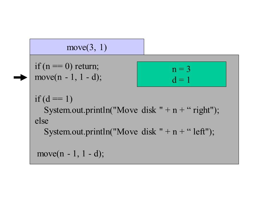 if (n == 0) return; move(n - 1, 1 - d); if (d == 1) System.out.println(
