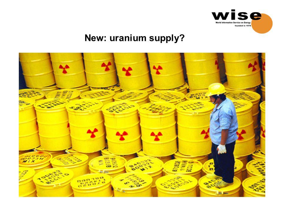 New: uranium supply?