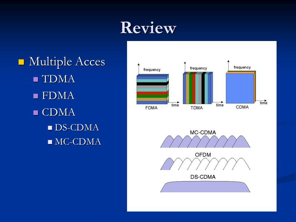 Simulaties DS-CDMA – AWGN + Multipath - Rake receiver