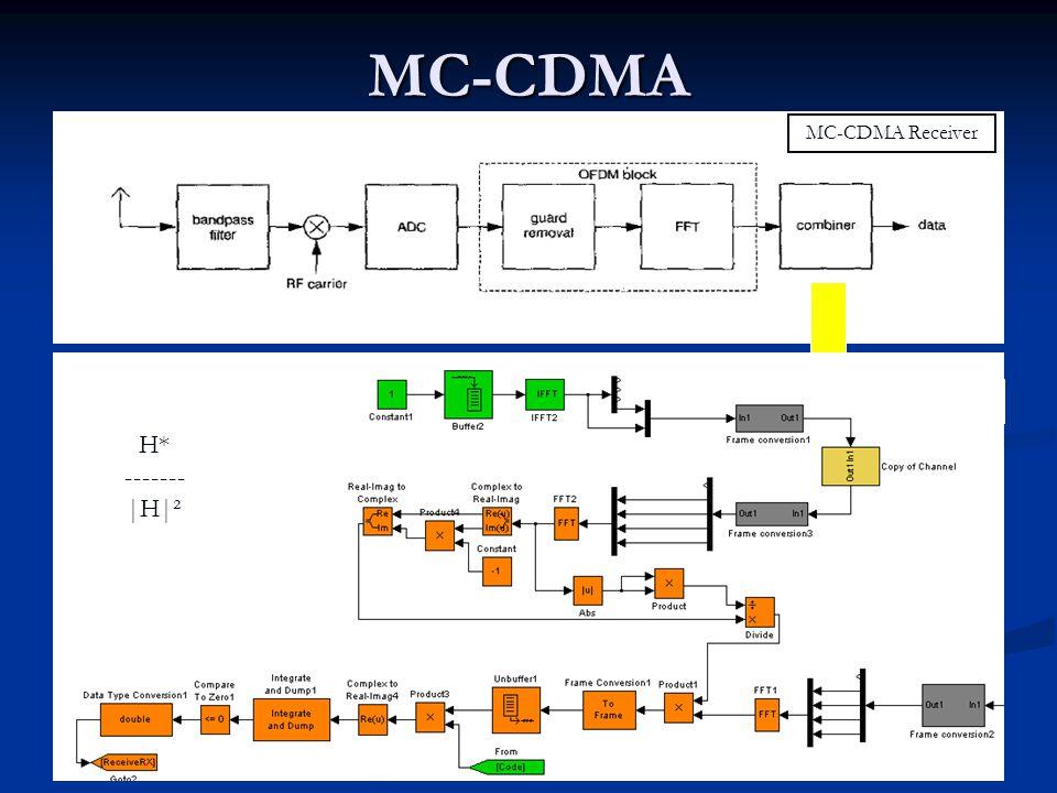 Conclusions Rake receiver te statisch Rake receiver te statisch Equalising bij MC niet goed genoeg Equalising bij MC niet goed genoeg Bij meerdere users steeds slechter Bij meerdere users steeds slechter CDMA links hebben nood aan codering CDMA links hebben nood aan codering (i.e.