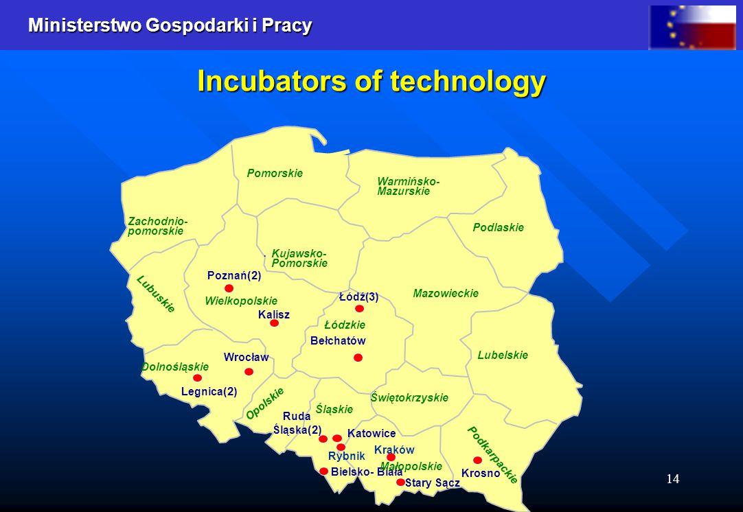 Ministerstwo Gospodarki i Pracy 14 Incubators of technology Opolskie..