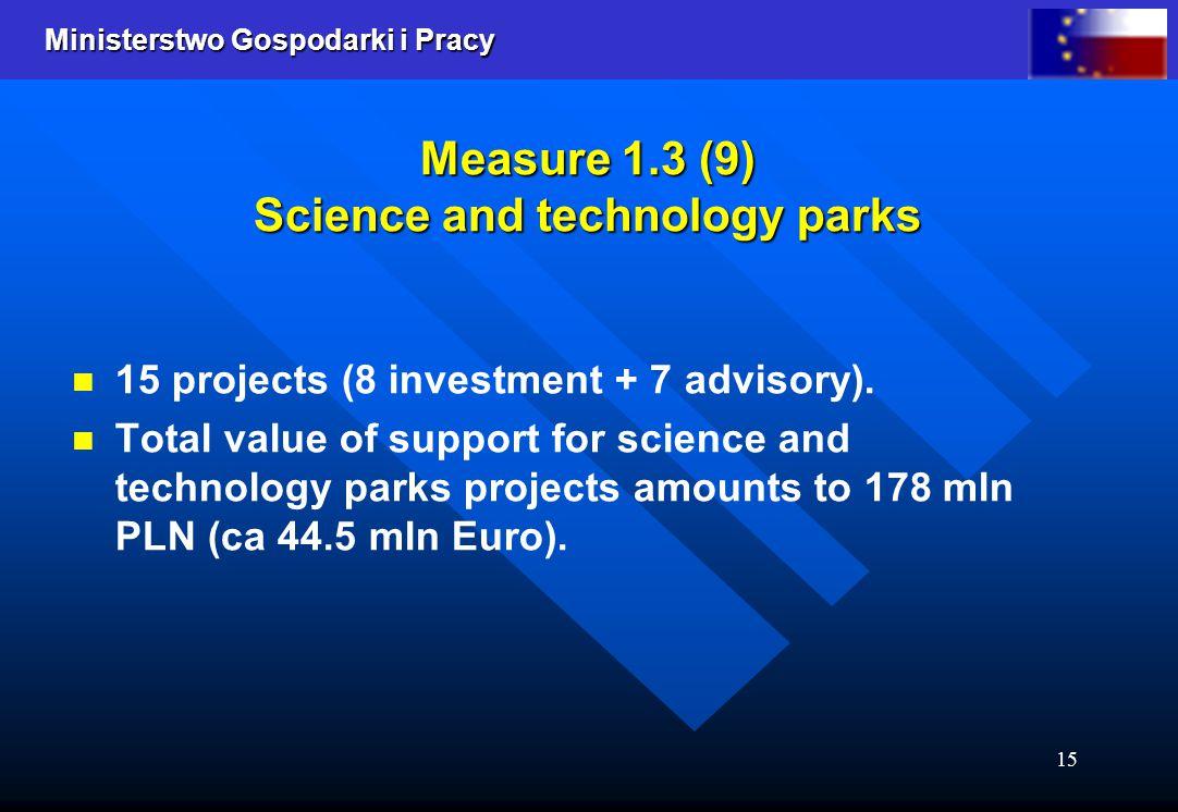 Ministerstwo Gospodarki i Pracy 15 Measure 1.3 (9) Science and technology parks 15 projects (8 investment + 7 advisory).