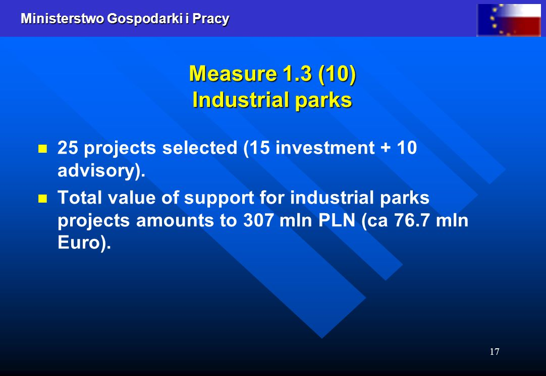 Ministerstwo Gospodarki i Pracy 17 Measure 1.3 (10) Industrial parks 25 projects selected (15 investment + 10 advisory).