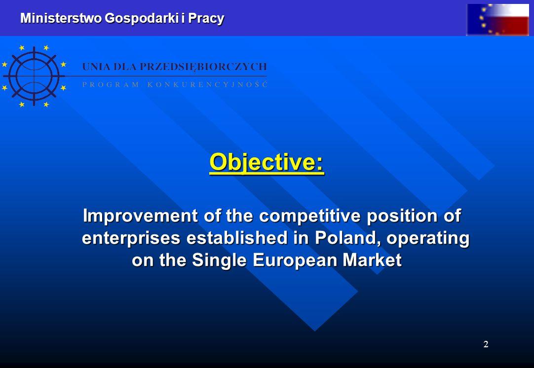 Ministerstwo Gospodarki i Pracy 2 Objective: Improvement of the competitive position of enterprises established in Poland, operating Improvement of the competitive position of enterprises established in Poland, operating on the Single European Market